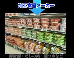 加工食品メーカー