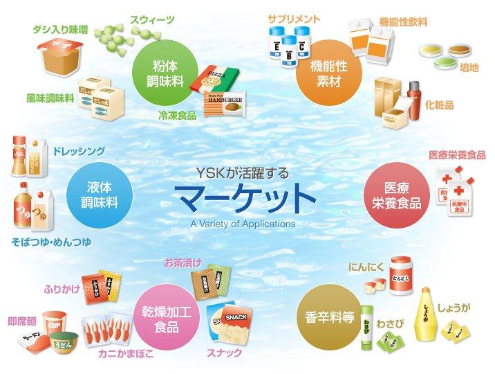 http://www.yskf.jp/images/363.jpg