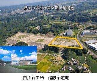 掛川新工場土地