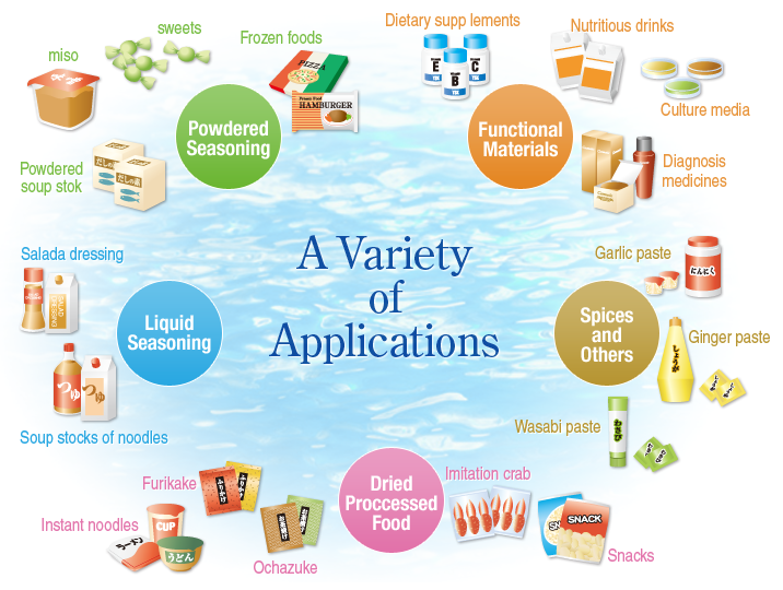 A-Variety-of-Applications